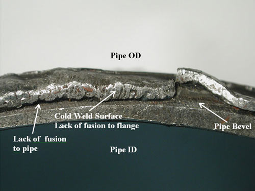Analysis Of A Fractured Crane Frame Weldment