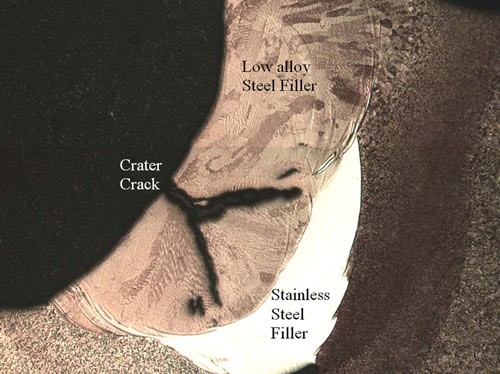 A montage of optical photomicrographs of the cross-sectioned, crater crack in the fillet weld from the comparison spindle outer brake boss/support arm. Note the white stainless steel inner pass.
